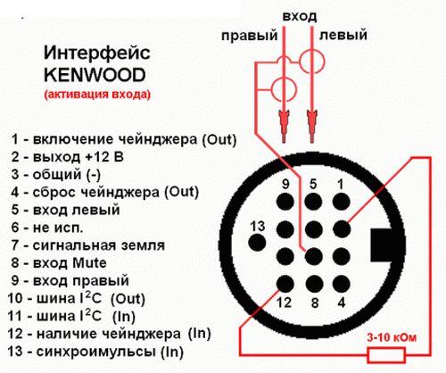 podklyuchenie-magnitoly-Kenwood3-1.jpg