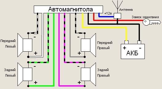 avtomagnitola-dlya-audi-a6.jpg