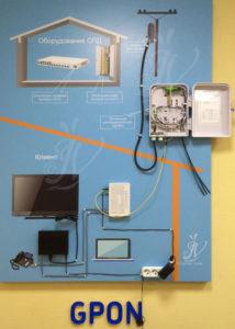 GPON-tehnologiya-214x300.jpg
