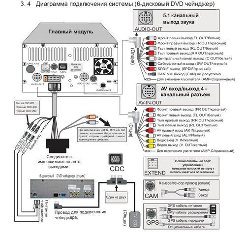 instrukciya_po_podklyucheniyu_kitajskoj_magnitoly_1.jpg
