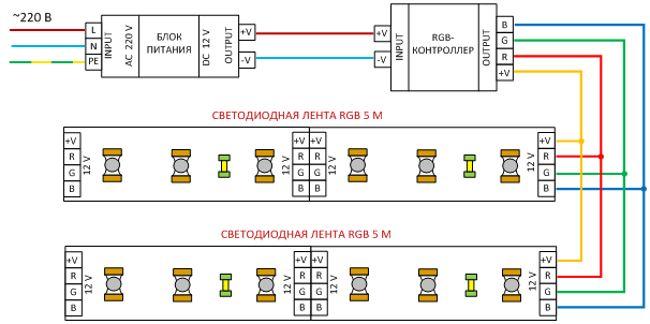 podklyuchenie-2-led-lent-rgb.jpg