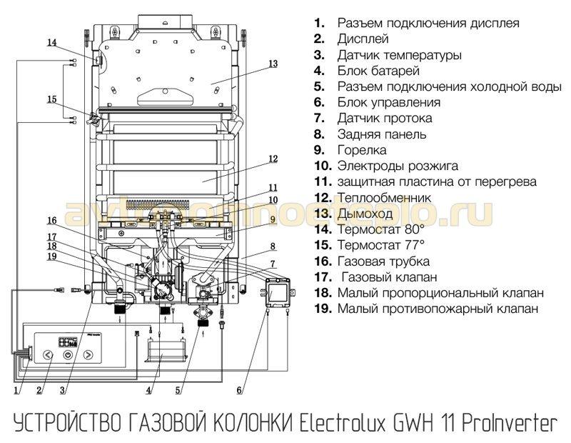 1530176639_ustroystvo-electrolux-gwh-11-proinverter.jpg