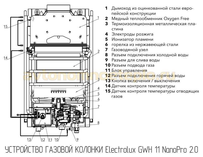 1530175946_ustroystvo-electrolux-gwh-11-nanopro-2_0.jpg