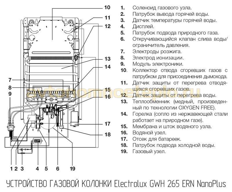 1530175989_ustroystvo-electrolux-gwh-265-ern-nanoplus.jpg
