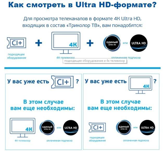 kak-podklyuchit-ultra-hd-na-trikolor-tv.jpg