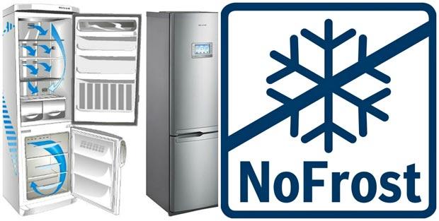 sistema-no-frost.jpg