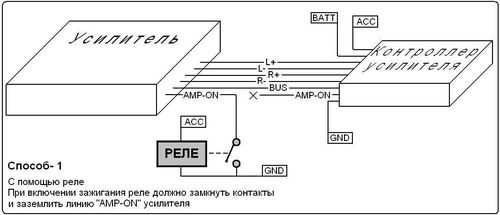 podklyucheniyu_usilitelya_k_shtatnoj_magnitole_2.jpg