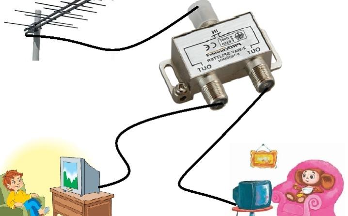 kak-podklyuchit-neskolko-televizorov-k-odnoj-antenne-1.jpg