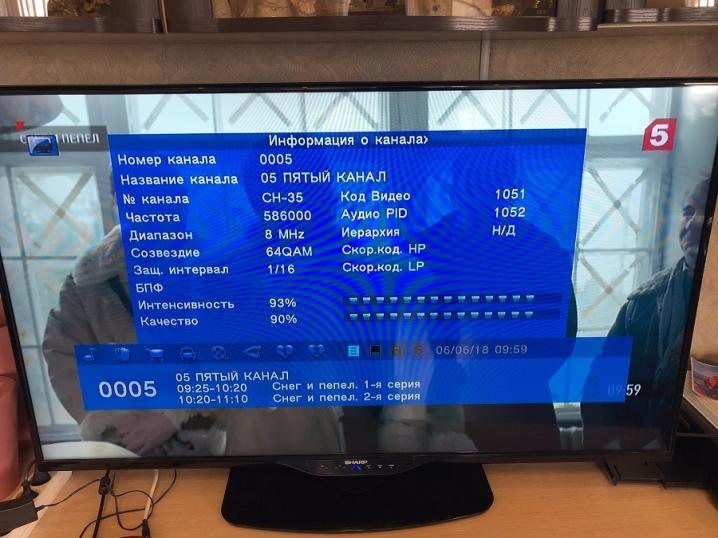 kak-podklyuchit-neskolko-televizorov-k-odnoj-antenne-11.jpg