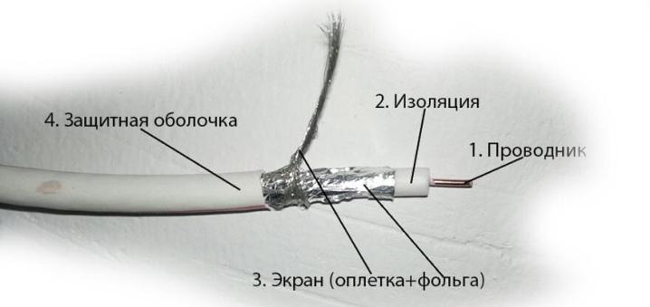 kak-podklyuchit-neskolko-televizorov-k-odnoj-antenne-32.jpg