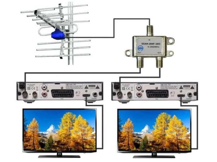 kak-podklyuchit-neskolko-televizorov-k-odnoj-antenne-33.jpg