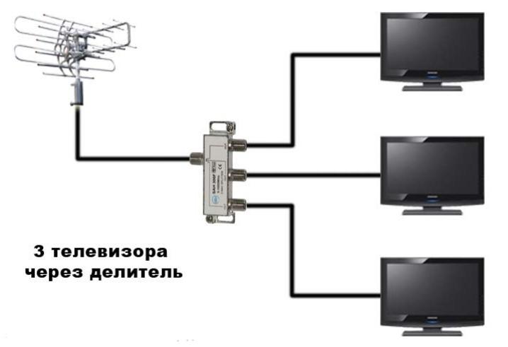 kak-podklyuchit-neskolko-televizorov-k-odnoj-antenne-21.jpg