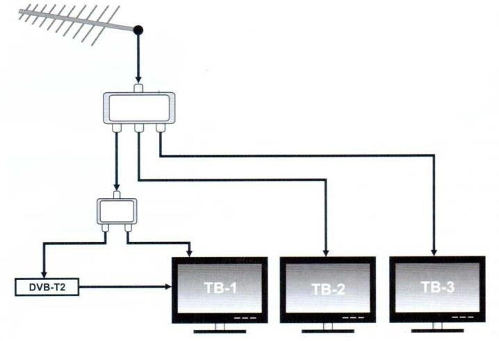 kak-podklyuchit-neskolko-televizorov-k-odnoj-antenne-22.jpg