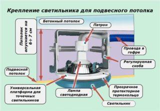 1447775470_podvesnoy-320x223.jpg