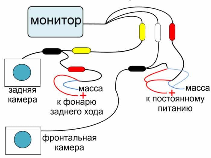 Podklyuchenie-kamery-zadnego-vida-k-kitai-skoi-magnitole1-e1540478907559.jpg