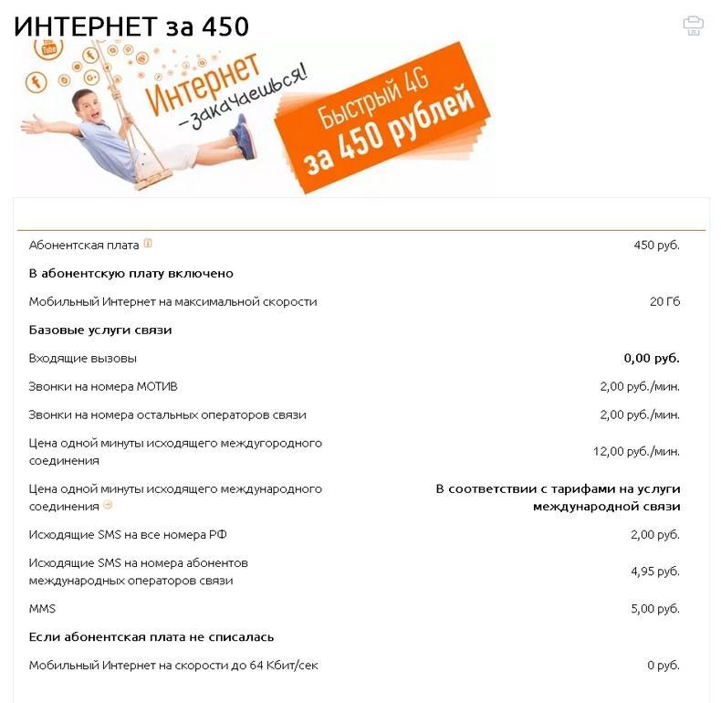 Internet-za-450-v-mesyats-Motiv.jpg
