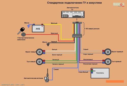 instrukciya_kak_podklyuchit_magnitolu_k_akkumulyatoru_7.jpg