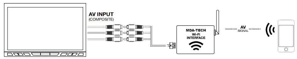 WiFi-Display-Shema.jpg