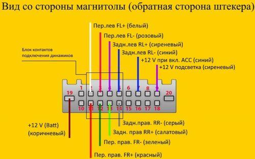 zamenit-magnitolu-nissan_7.jpg