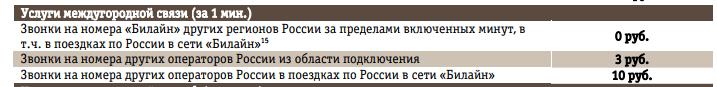 Uslugi-mezhdugorodnoj-svyazi.png