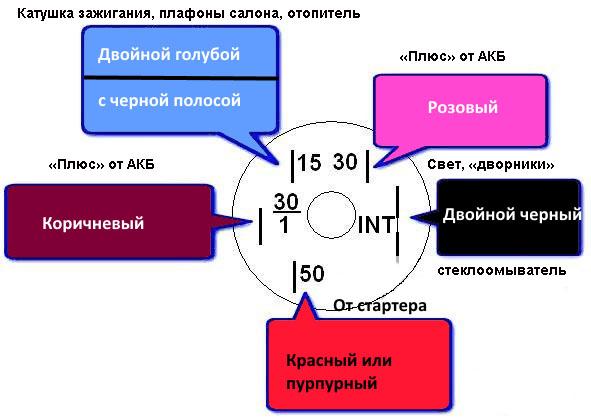 Подключение-проводов.jpg