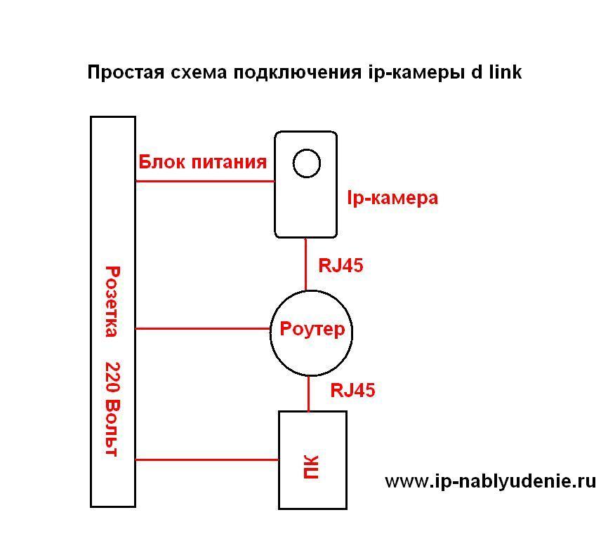 prostaya-sxema-podklycheniya-dlink.jpg