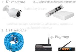 Элементы-системы-удаленного-видеонаблюдения-300x219.jpg