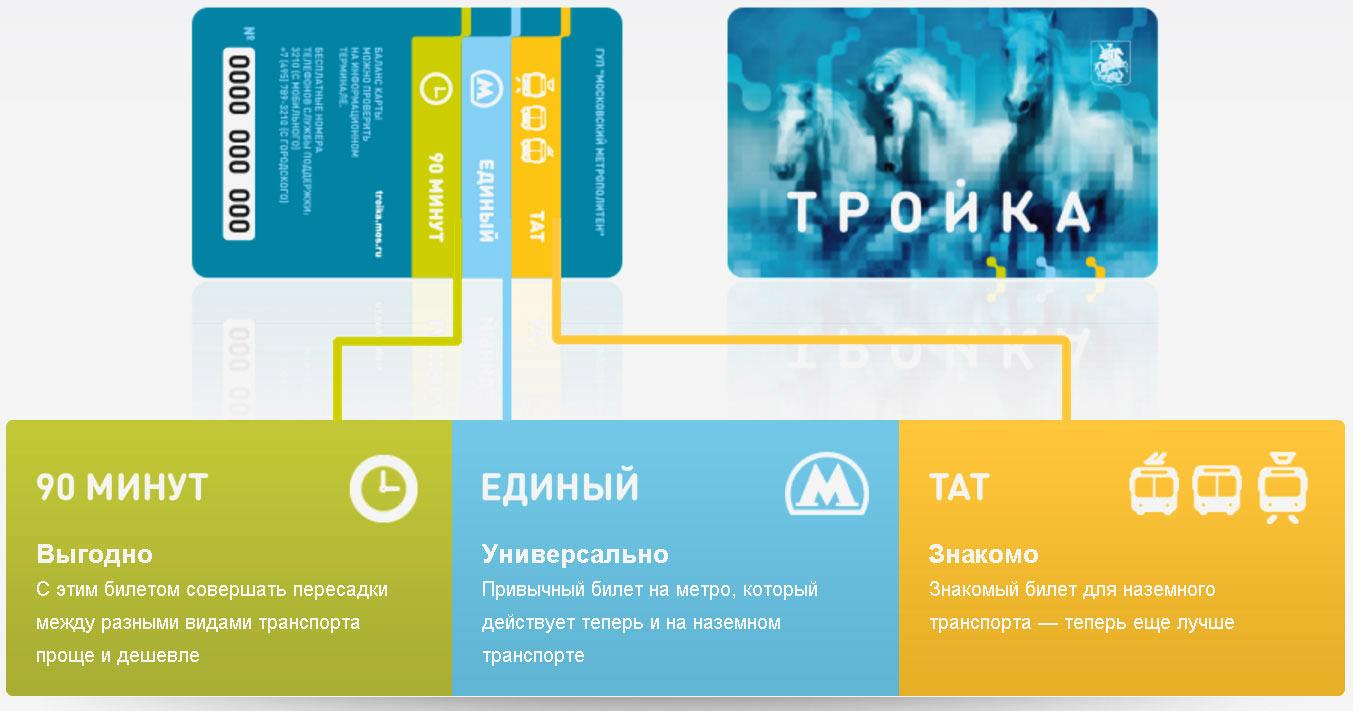 Trojka-karta-1.jpg