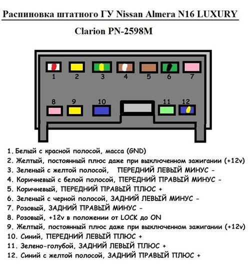raspinovka-magnitoly-nissan_4.jpg
