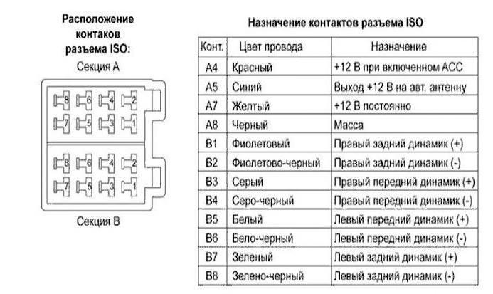 shema-podklyucheniya-avtomagnitoly-vaz-2105.jpg