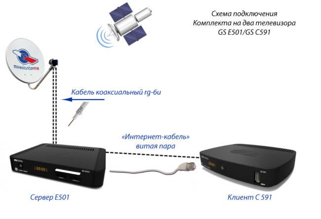 Podklyuchenie-e1487338592377.jpg