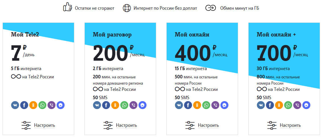 tele2-tarif.jpg