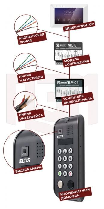 схема подключения видеомонитора к подъездному домофону
