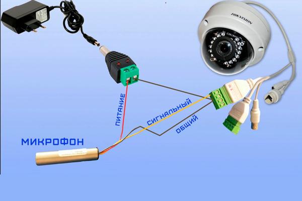 kak-podklyuchit-mikrofon-k-kamere-videonablyudeniya-princip-podsoyedineniya.png