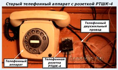 Старый-телефонный-аппарат-400x237.png
