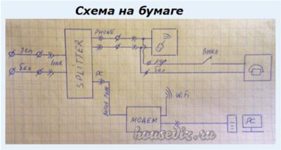Схема-на-бумаге-1-400x214.png