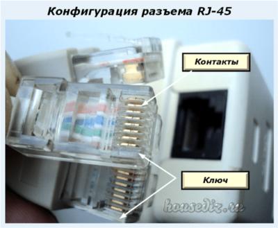 Разъем-RJ-45-400x329.png
