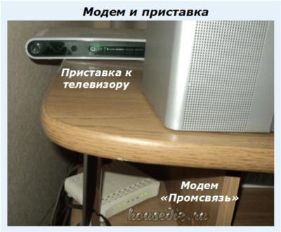 Модем-и-приставка-400x330.png