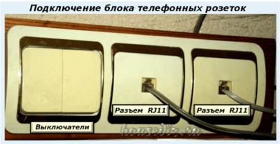 Телефонные-розетки-400x206.png
