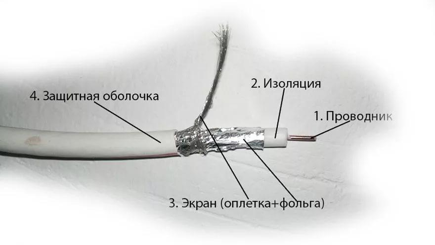 5-Podgotovka-televizionnogo-kabelya-k-skrutke.jpeg