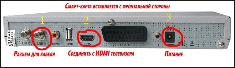 Razemy-na-Smart-TV-pristavke-dlya-podkljucheniya-k-televizoru-ili-monitoru.jpg