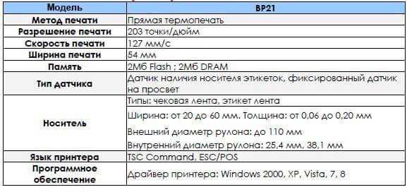 nastrojka-i-ustanovka-atol-bp-21-instrukciya-drajvera-kalibrovka2.jpg