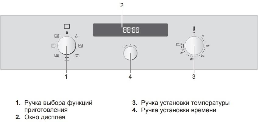 Кнопка установки времени