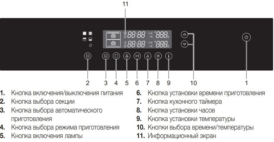 Кнопки установки времени приготовления и кухонного таймера