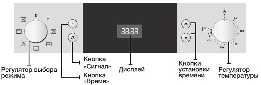 Кнопки сигнал и время