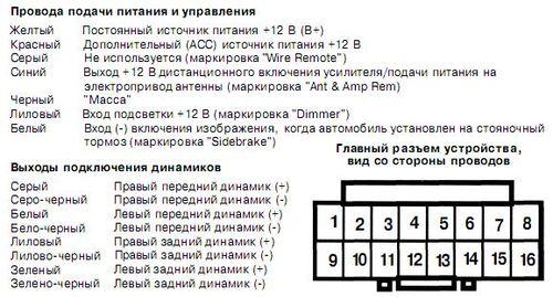 instrukciya_po_podklyucheniyu_kitajskoj_magnitoly_7.jpg