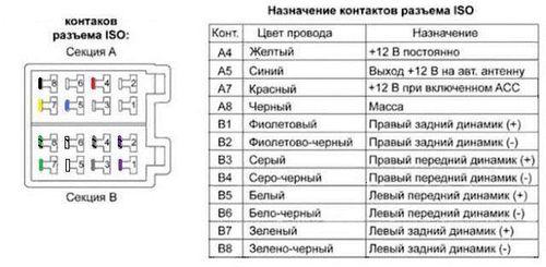 instrukciya_po_podklyucheniyu_kitajskoj_magnitoly_3.jpg