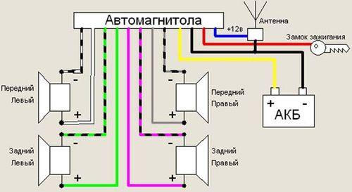instrukciya_po_podklyucheniyu_kitajskoj_magnitoly_6.jpg