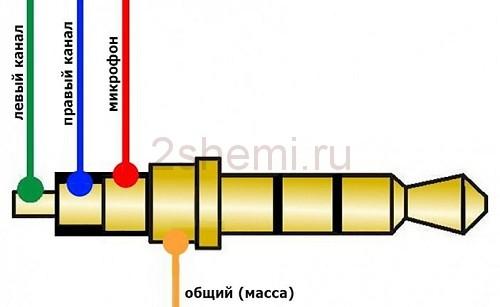 raspinovka-shtekera-naushnikov-10.jpg