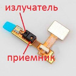 Ustrojstvo-sensora-priblizheniya.jpg